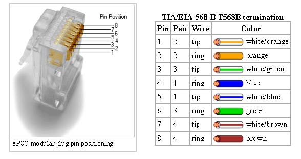 cat5 t568b wiring diagram images pin cat 5 wiring diagram